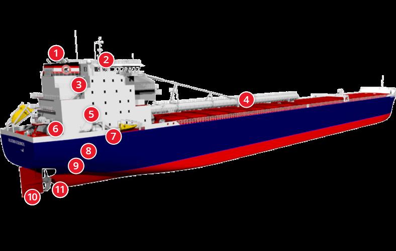 Equinox-Class-Ship